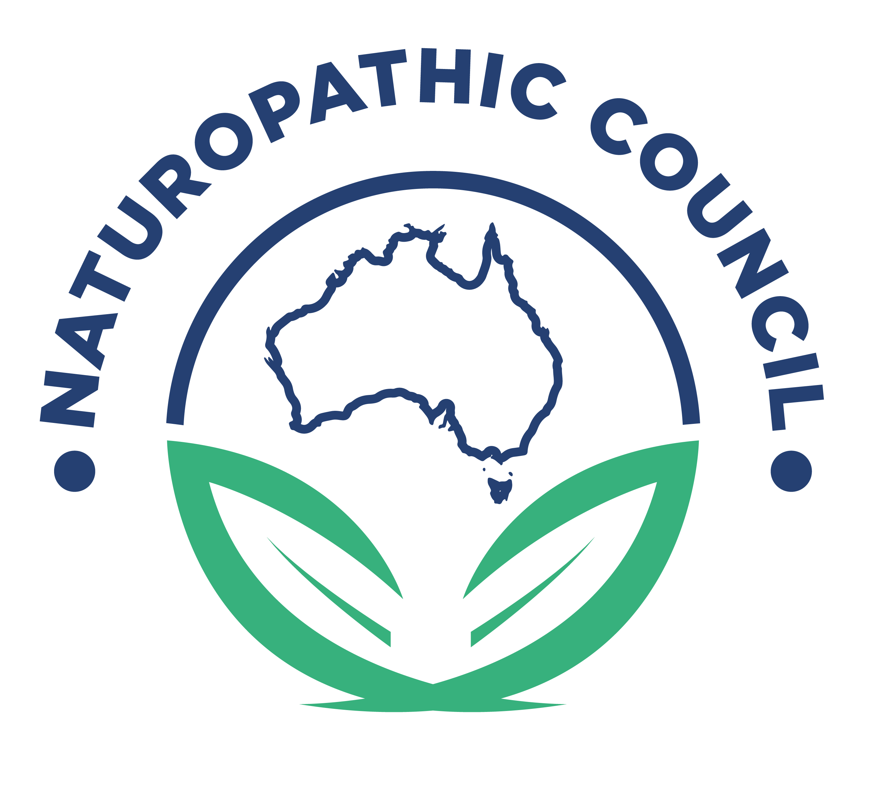 Australian Naturopathic Council